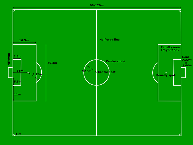 Basic rules of soccer soccer field dimensions ccuart Image collections